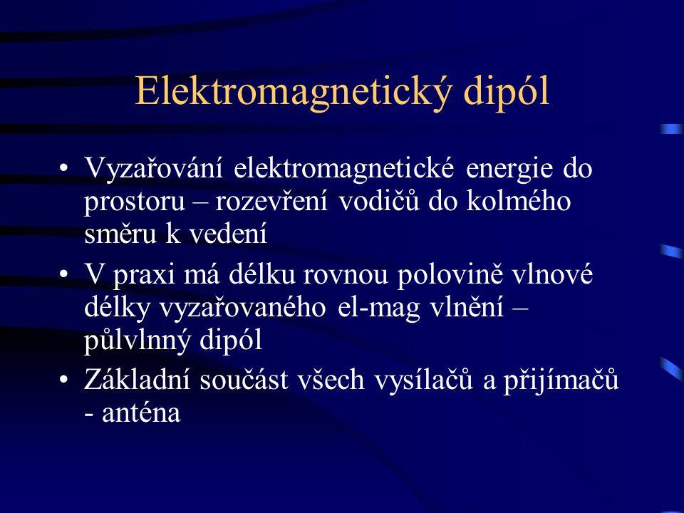 Elektromagnetický dipól