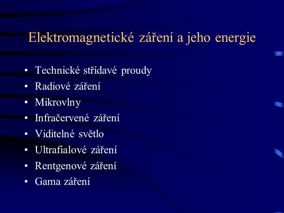 Elektromagnetické záření a jeho energie