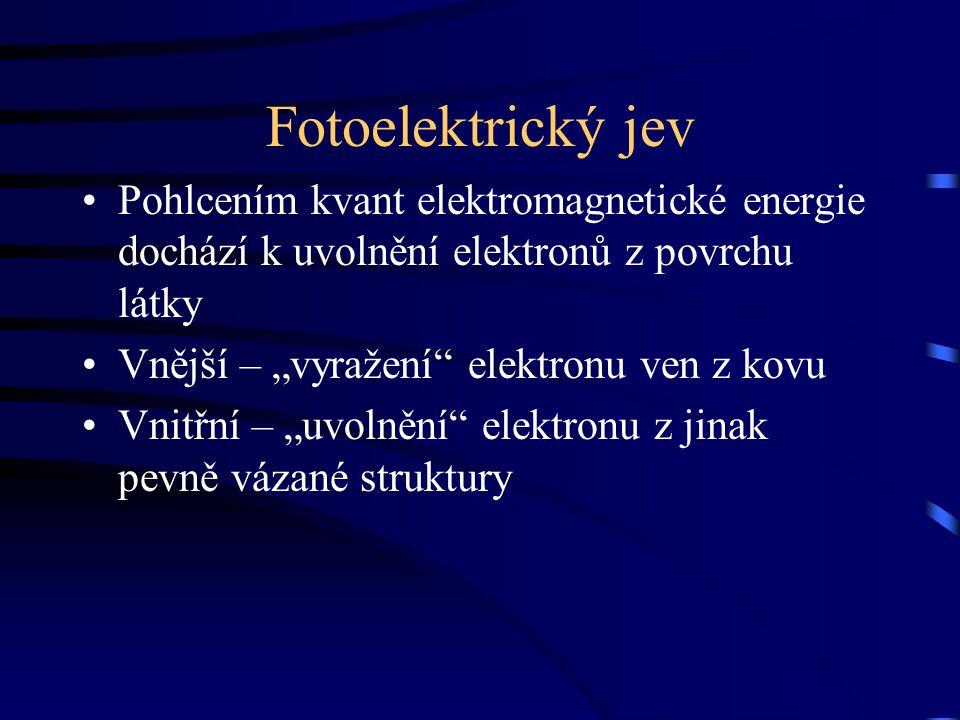 Fotoelektrický jev Pohlcením kvant elektromagnetické energie dochází k uvolnění elektronů z povrchu látky.