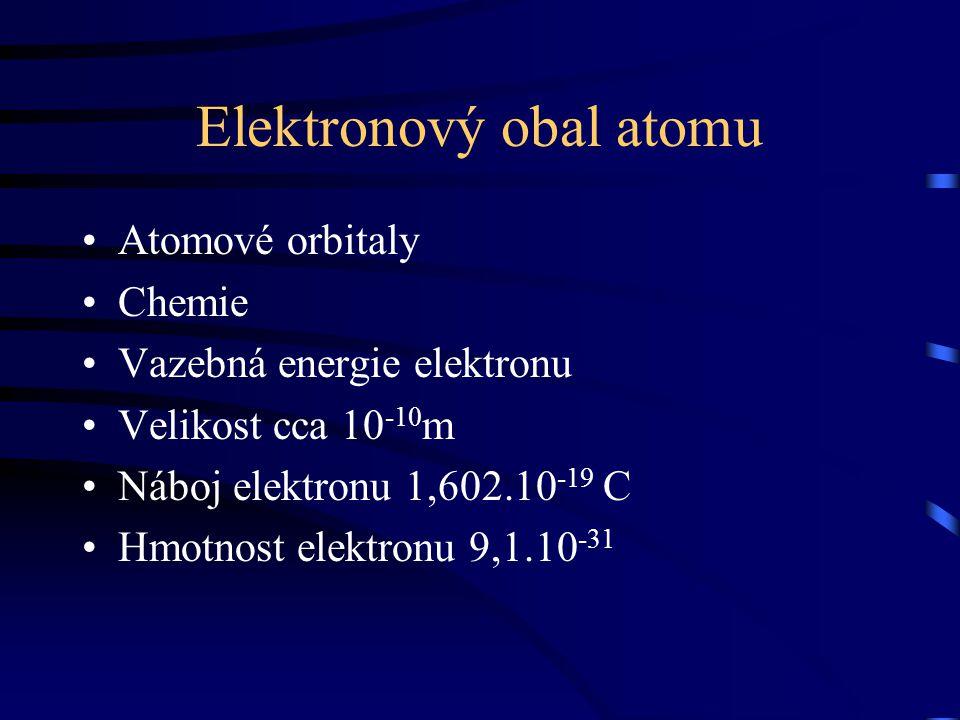 Elektronový obal atomu