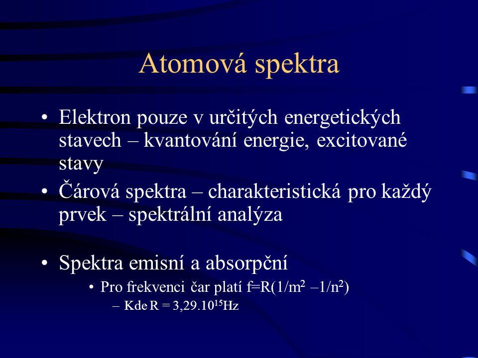 Atomová spektra Elektron pouze v určitých energetických stavech – kvantování energie, excitované stavy.