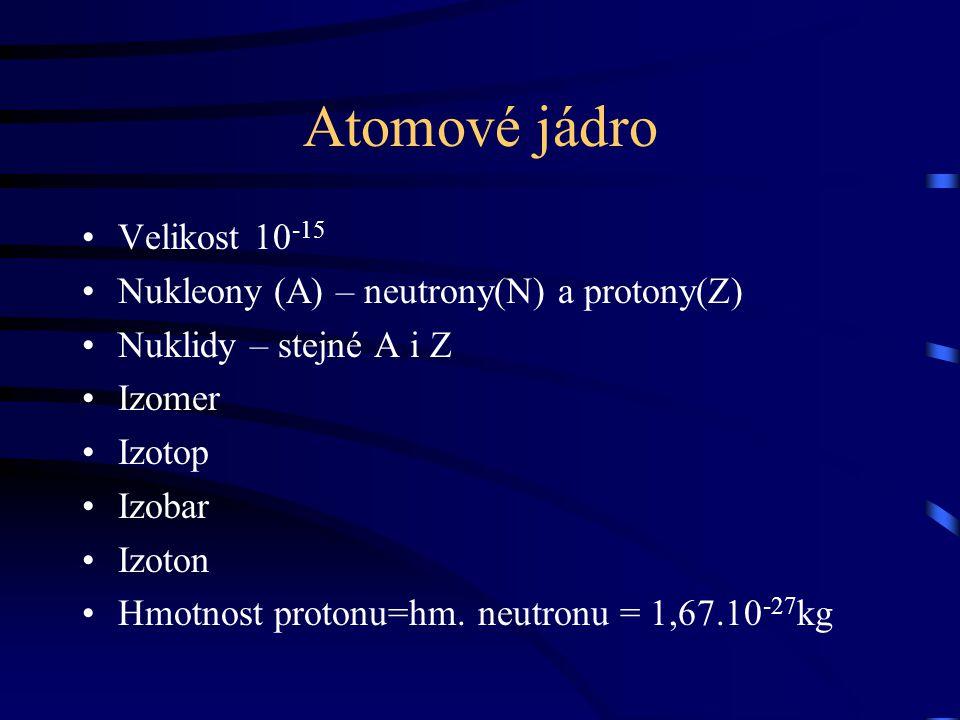 Atomové jádro Velikost 10-15 Nukleony (A) – neutrony(N) a protony(Z)