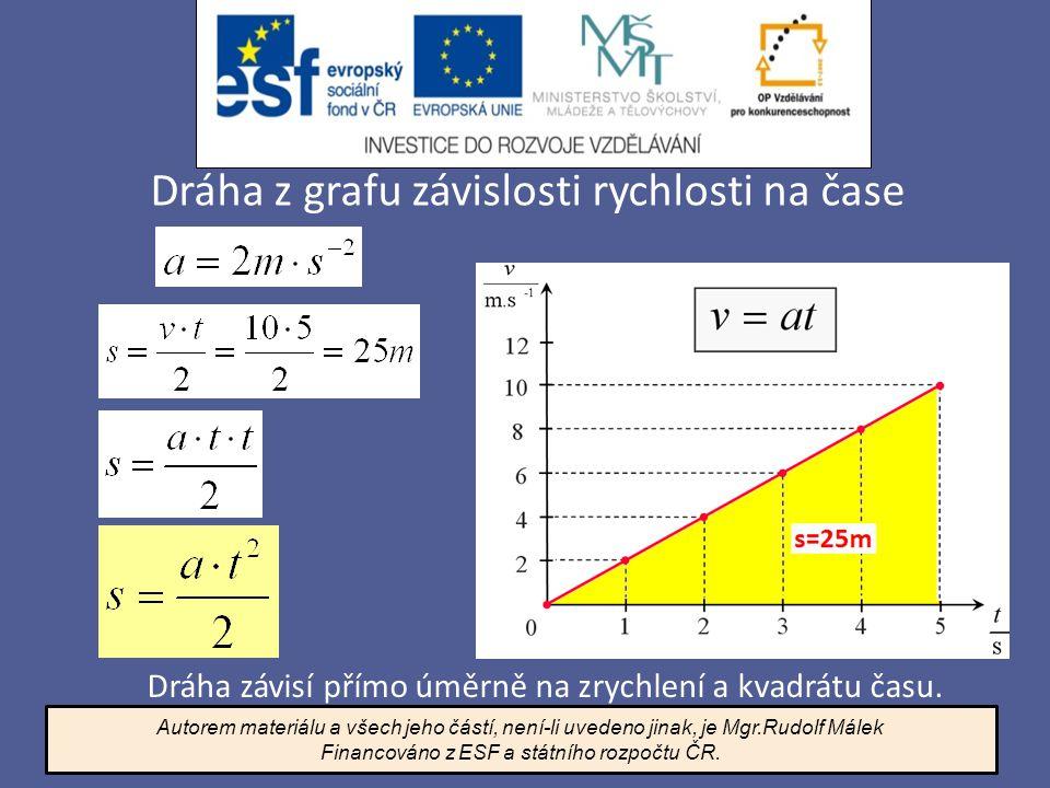 Financováno z ESF a státního rozpočtu ČR.