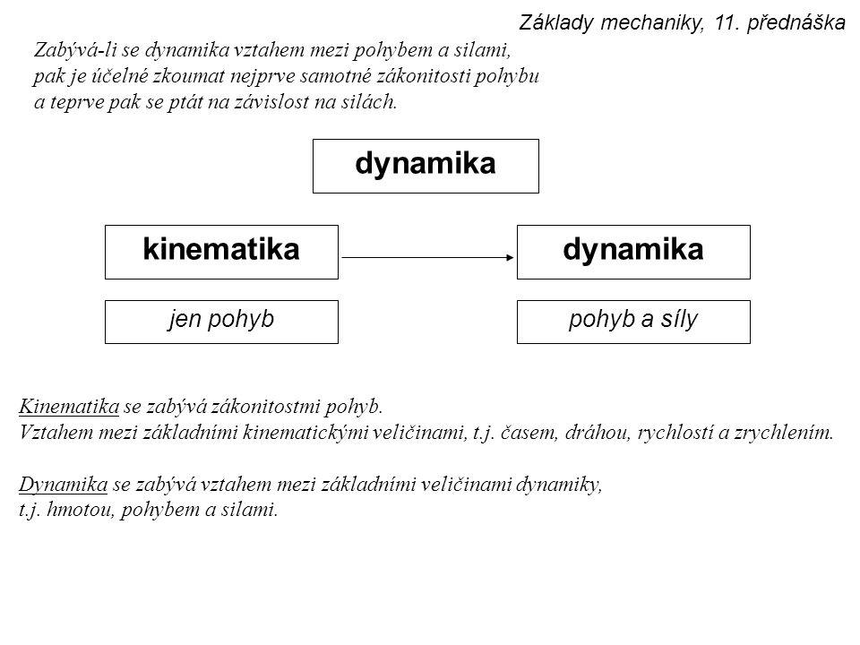 dynamika kinematika dynamika