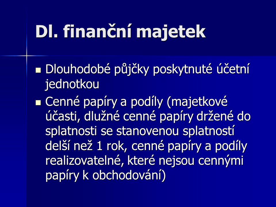 Dl. finanční majetek Dlouhodobé půjčky poskytnuté účetní jednotkou