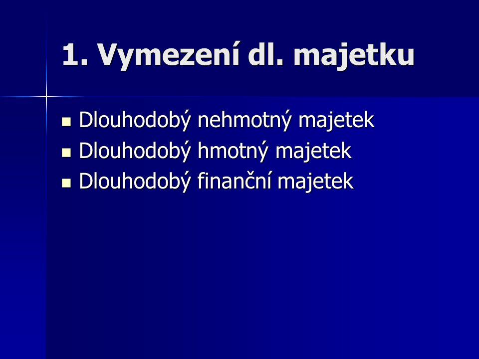 1. Vymezení dl. majetku Dlouhodobý nehmotný majetek