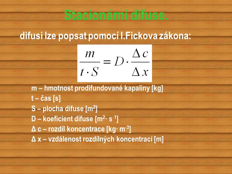 Stacionární difuse. difusi lze popsat pomocí I.Fickova zákona: