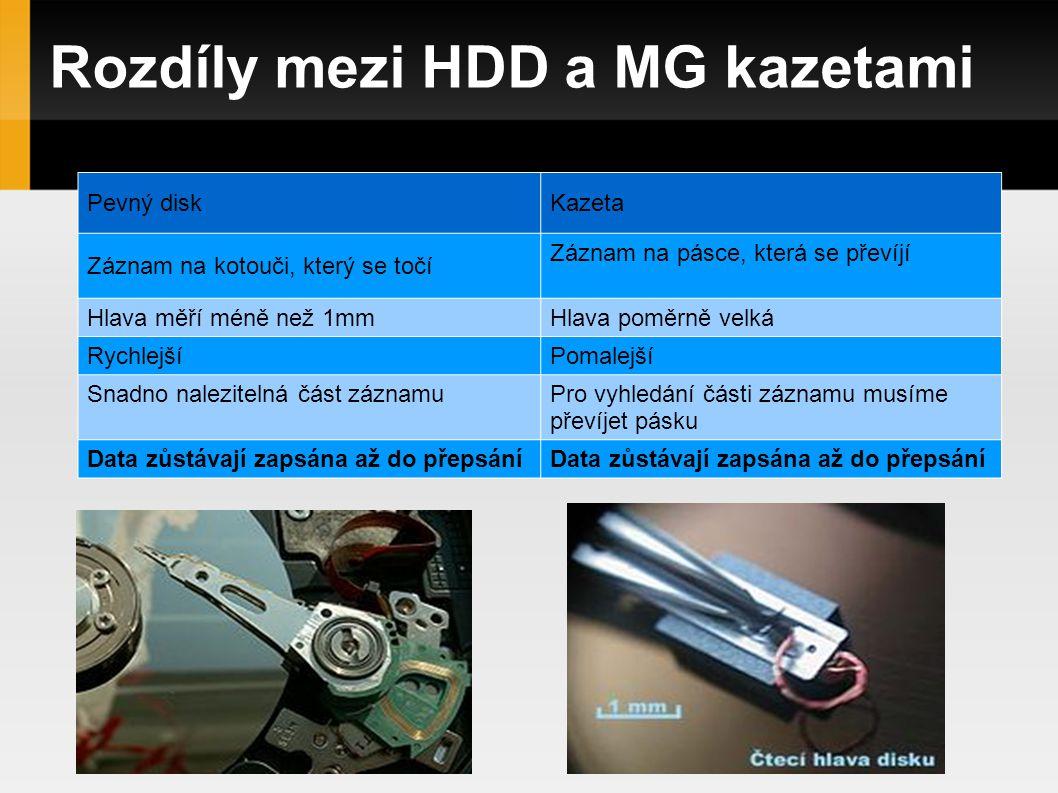Rozdíly mezi HDD a MG kazetami