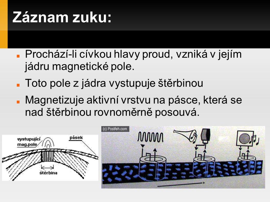 Záznam zuku: Prochází-li cívkou hlavy proud, vzniká v jejím jádru magnetické pole. Toto pole z jádra vystupuje štěrbinou.