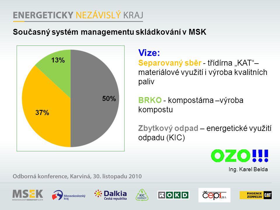Vize: Současný systém managementu skládkování v MSK