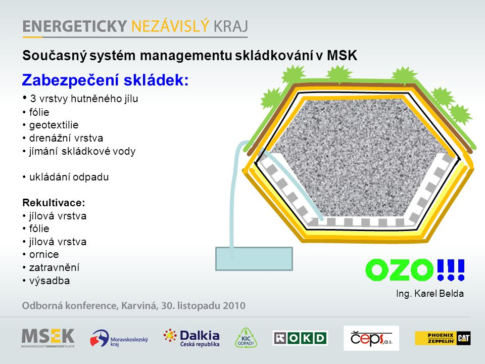 Zabezpečení skládek: Současný systém managementu skládkování v MSK