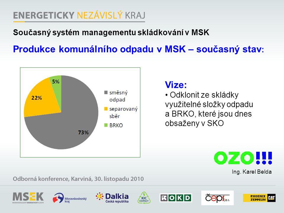 Produkce komunálního odpadu v MSK – současný stav: