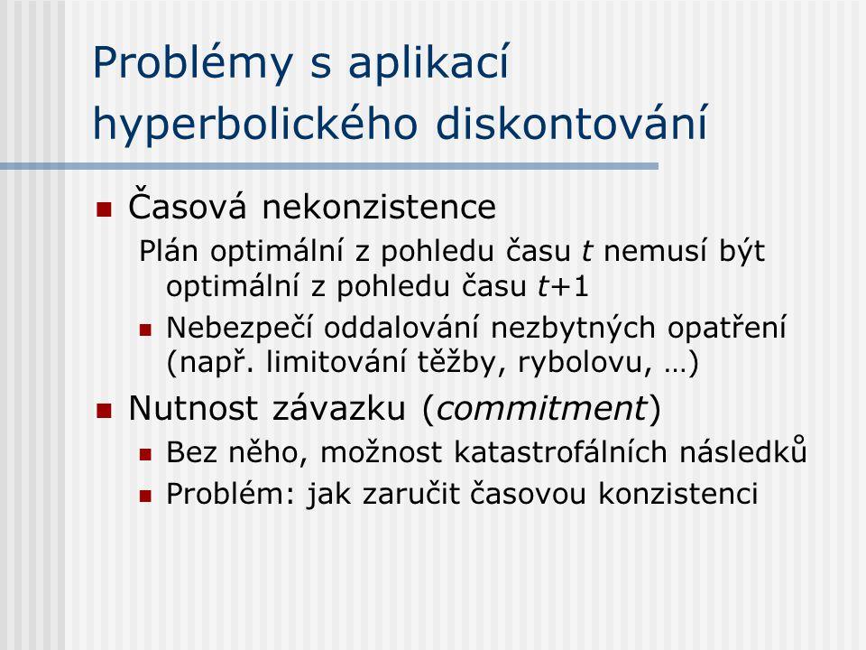 Problémy s aplikací hyperbolického diskontování