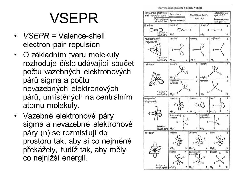 VSEPR VSEPR = Valence-shell electron-pair repulsion