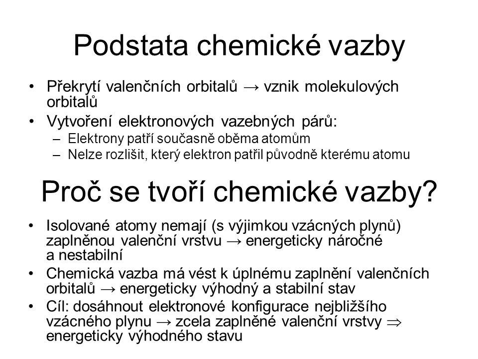 Podstata chemické vazby
