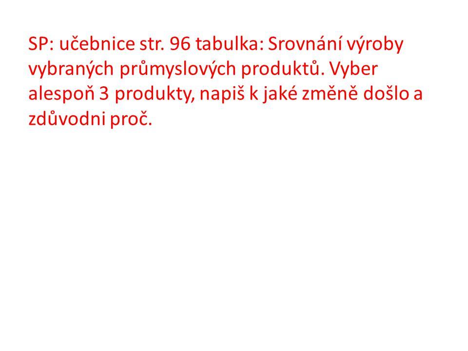 SP: učebnice str. 96 tabulka: Srovnání výroby vybraných průmyslových produktů.