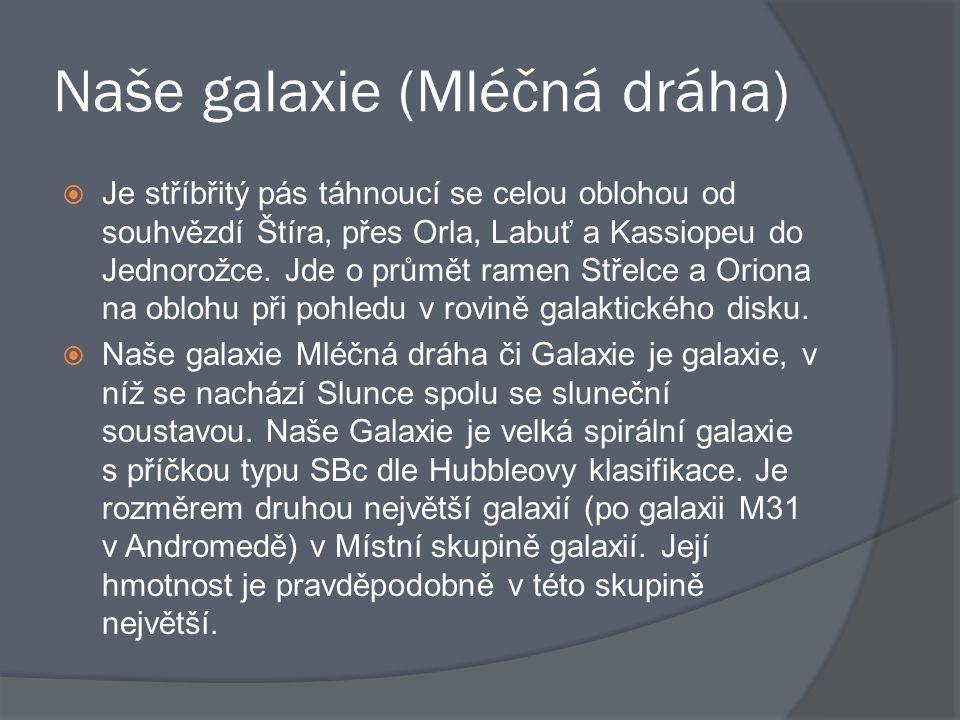 Naše galaxie (Mléčná dráha)