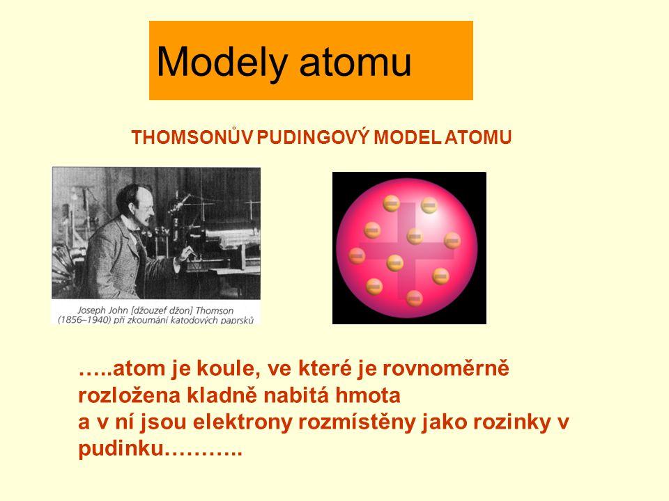 Modely atomu THOMSONŮV PUDINGOVÝ MODEL ATOMU. …..atom je koule, ve které je rovnoměrně rozložena. kladně nabitá hmota.