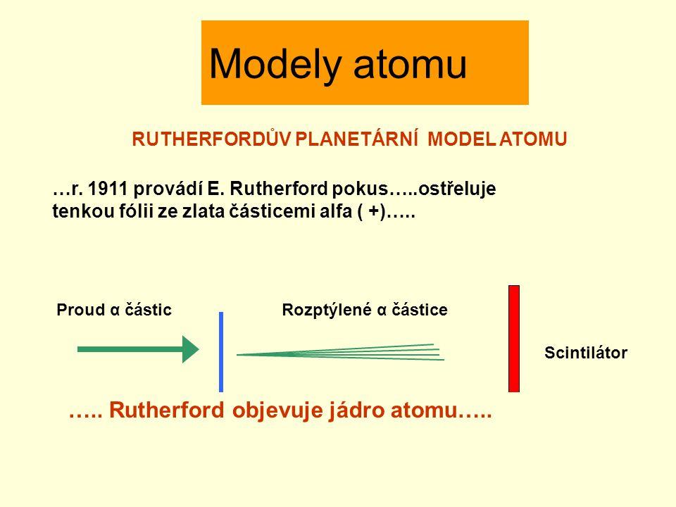 Modely atomu ….. Rutherford objevuje jádro atomu…..