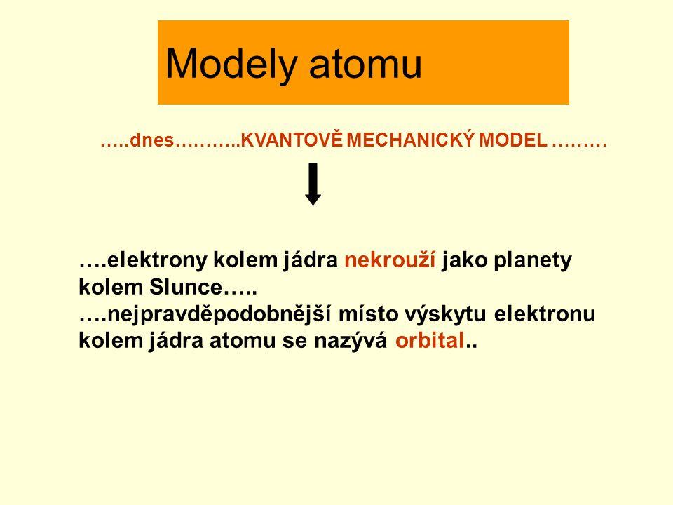 Modely atomu …..dnes………..KVANTOVĚ MECHANICKÝ MODEL ……… ….elektrony kolem jádra nekrouží jako planety kolem Slunce…..