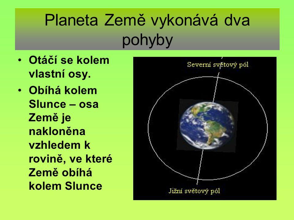 Planeta Země vykonává dva pohyby