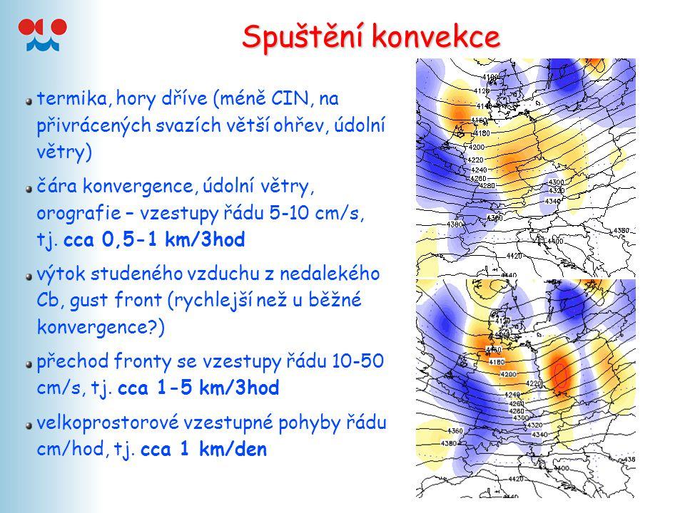 Spuštění konvekce termika, hory dříve (méně CIN, na přivrácených svazích větší ohřev, údolní větry)