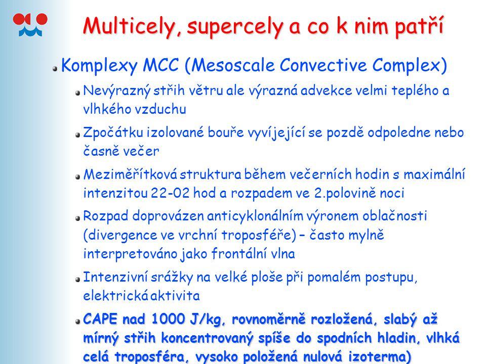 Multicely, supercely a co k nim patří
