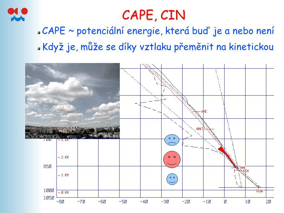 CAPE, CIN CAPE ~ potenciální energie, která buď je a nebo není