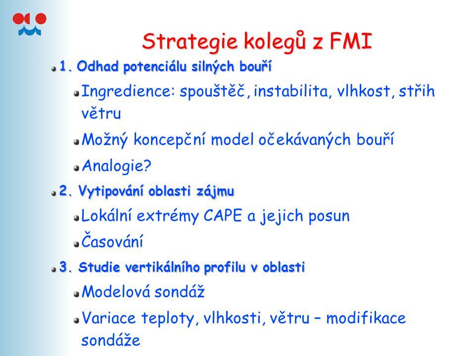 Strategie kolegů z FMI 1. Odhad potenciálu silných bouří. Ingredience: spouštěč, instabilita, vlhkost, střih větru.