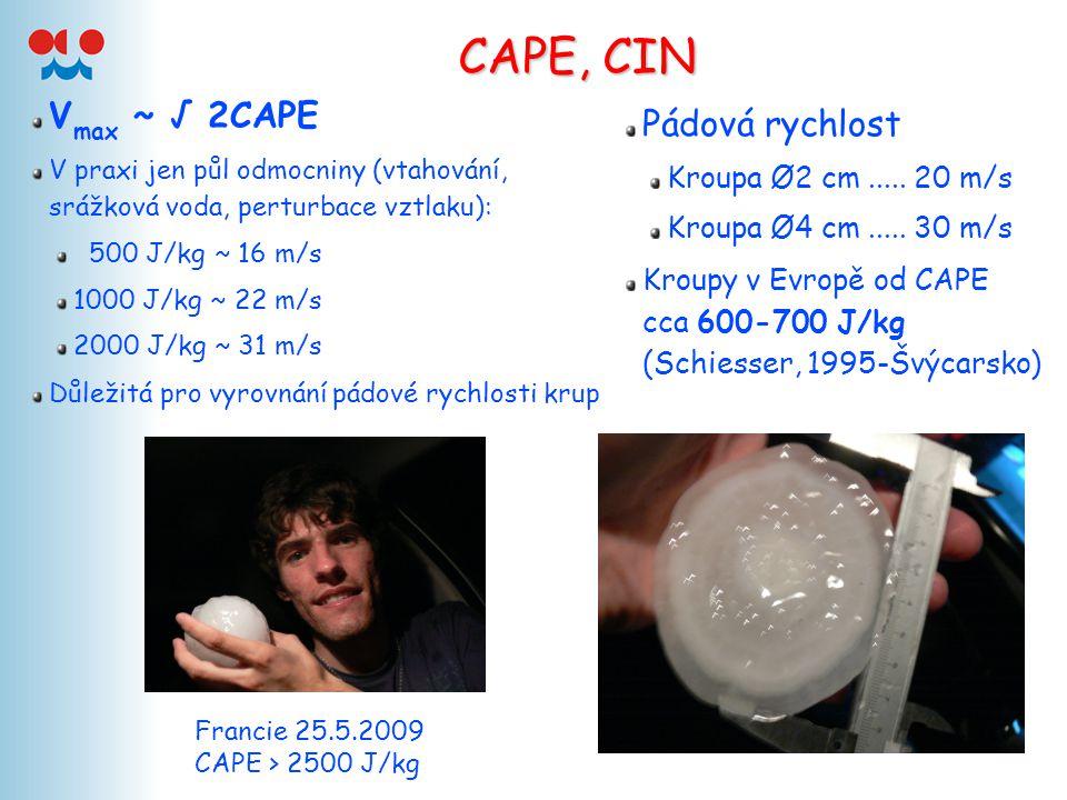 CAPE, CIN Vmax ~ √ 2CAPE Pádová rychlost Kroupa Ø2 cm ..... 20 m/s