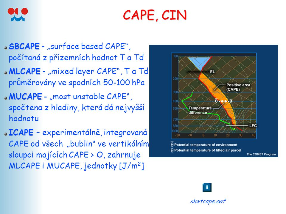 ICAPE stands for Integrated CAPE, and has the units J/m2, not J/kg