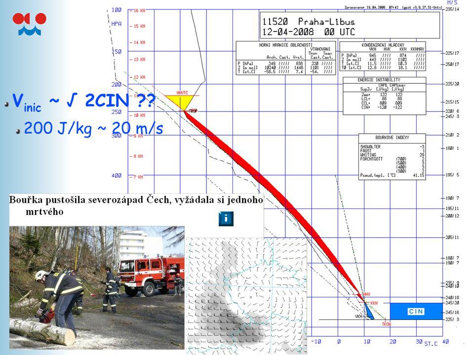 Vinic ~ √ 2CIN 200 J/kg ~ 20 m/s