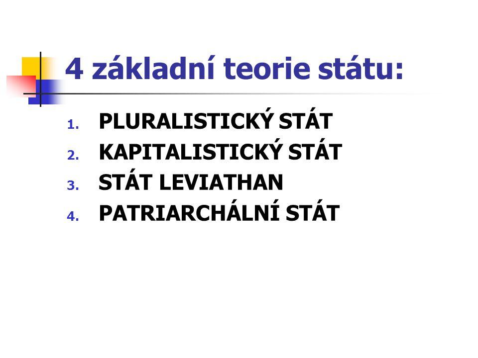 4 základní teorie státu: