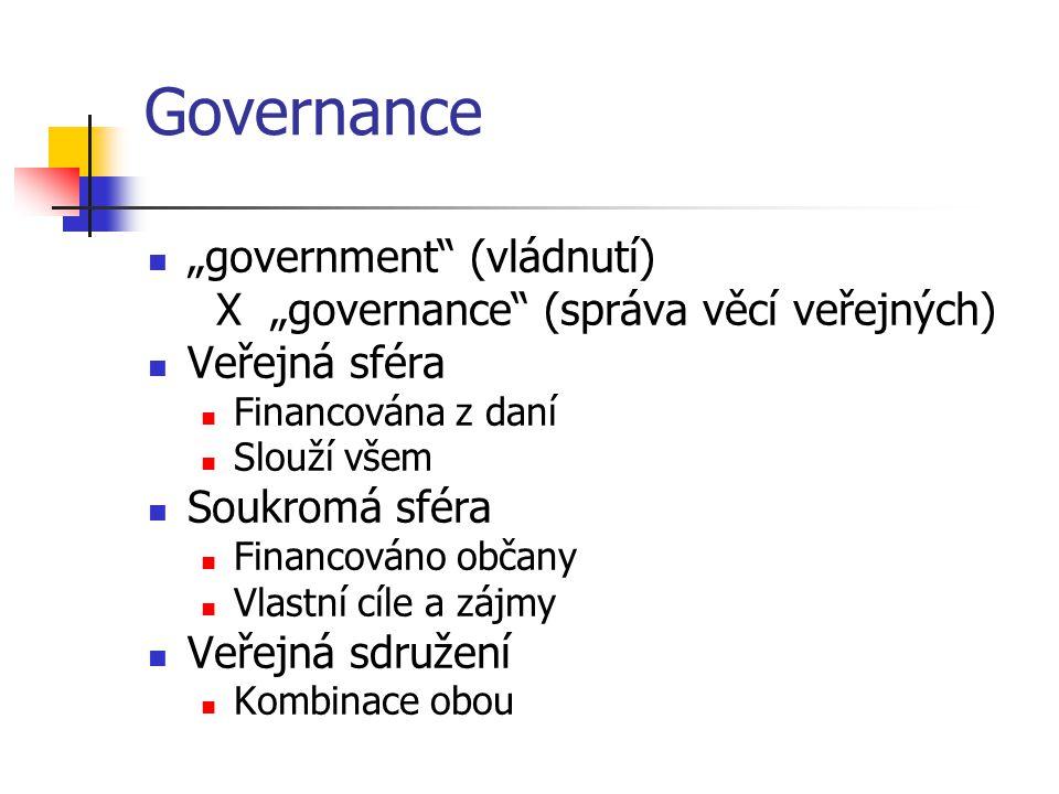 """Governance """"government (vládnutí)"""