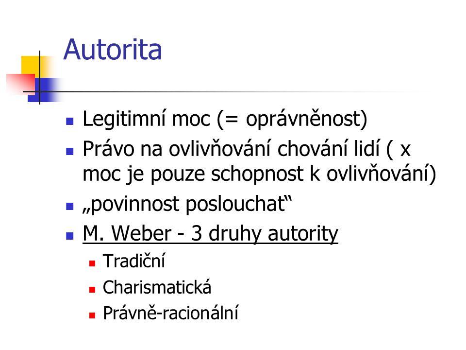 Autorita Legitimní moc (= oprávněnost)