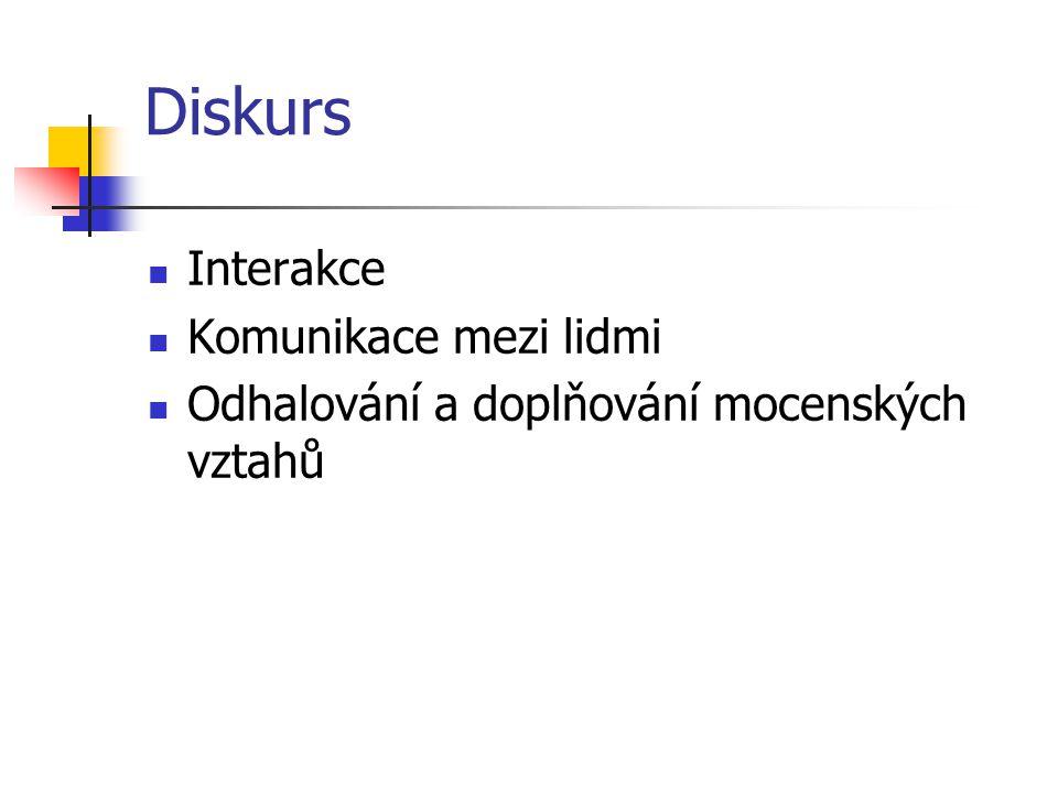 Diskurs Interakce Komunikace mezi lidmi