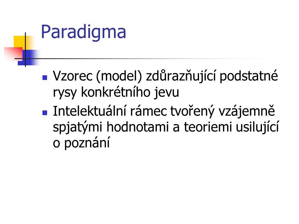 Paradigma Vzorec (model) zdůrazňující podstatné rysy konkrétního jevu