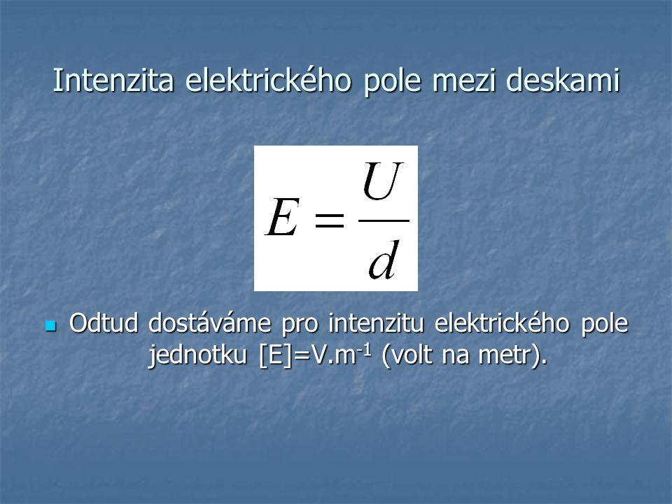 Intenzita elektrického pole mezi deskami