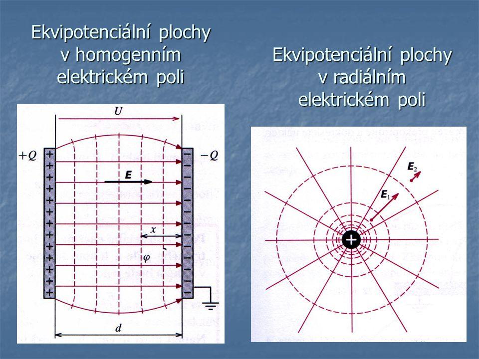 Ekvipotenciální plochy v homogenním elektrickém poli
