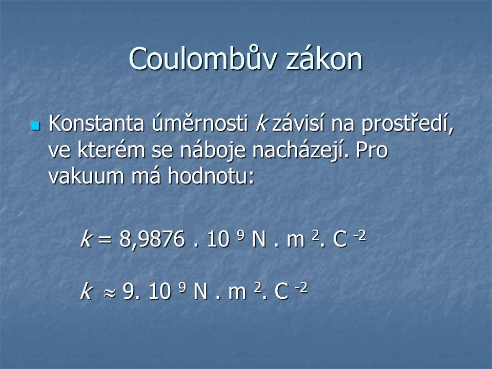 Coulombův zákon Konstanta úměrnosti k závisí na prostředí, ve kterém se náboje nacházejí. Pro vakuum má hodnotu: