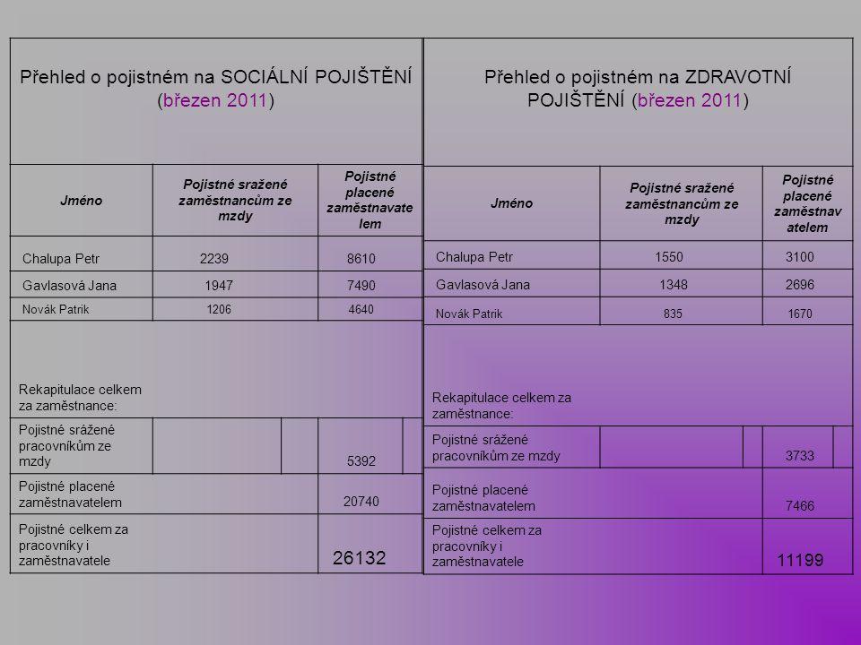 Přehled o pojistném na SOCIÁLNÍ POJIŠTĚNÍ (březen 2011)