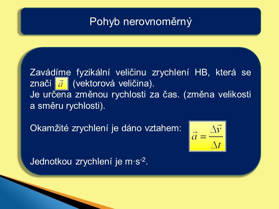 Pohyb nerovnoměrný Zavádíme fyzikální veličinu zrychlení HB, která se značí (vektorová veličina).