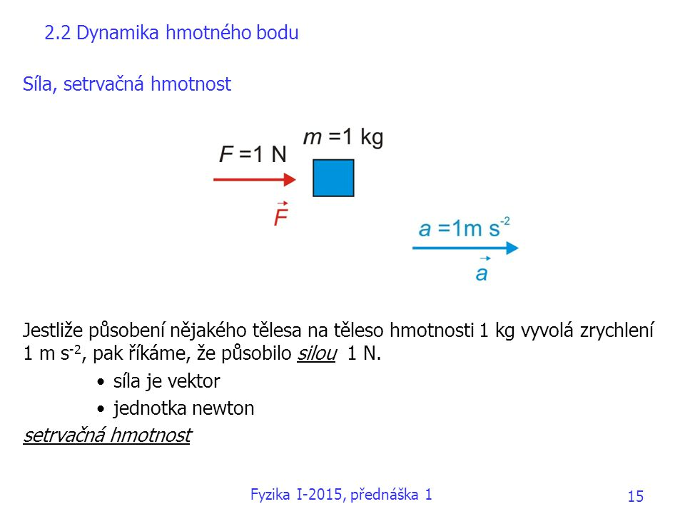2.2 Dynamika hmotného bodu