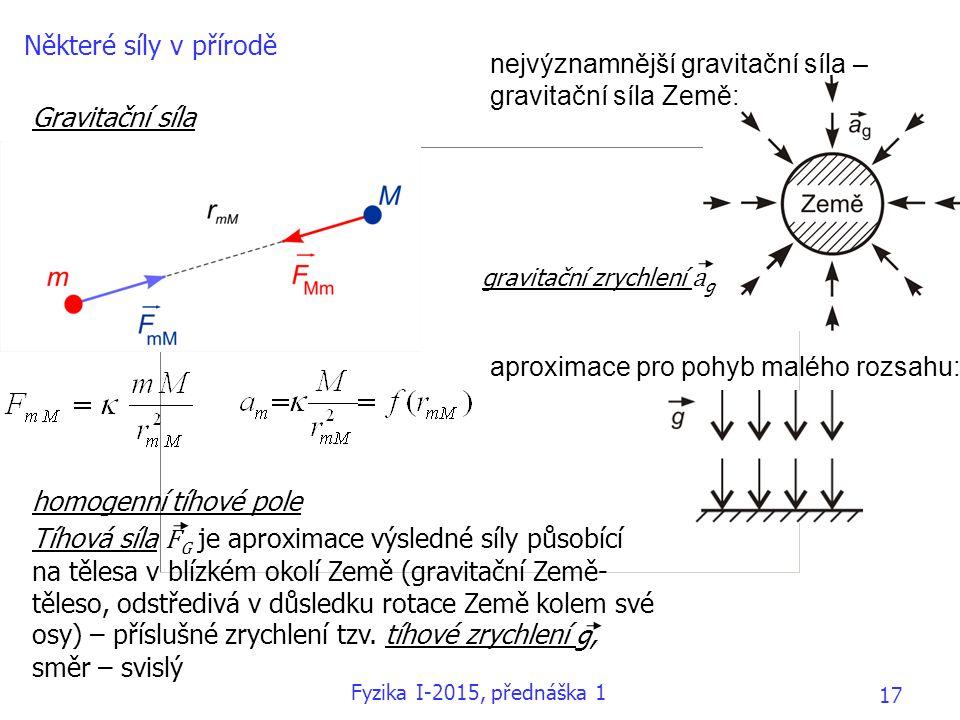 nejvýznamnější gravitační síla – gravitační síla Země: Gravitační síla