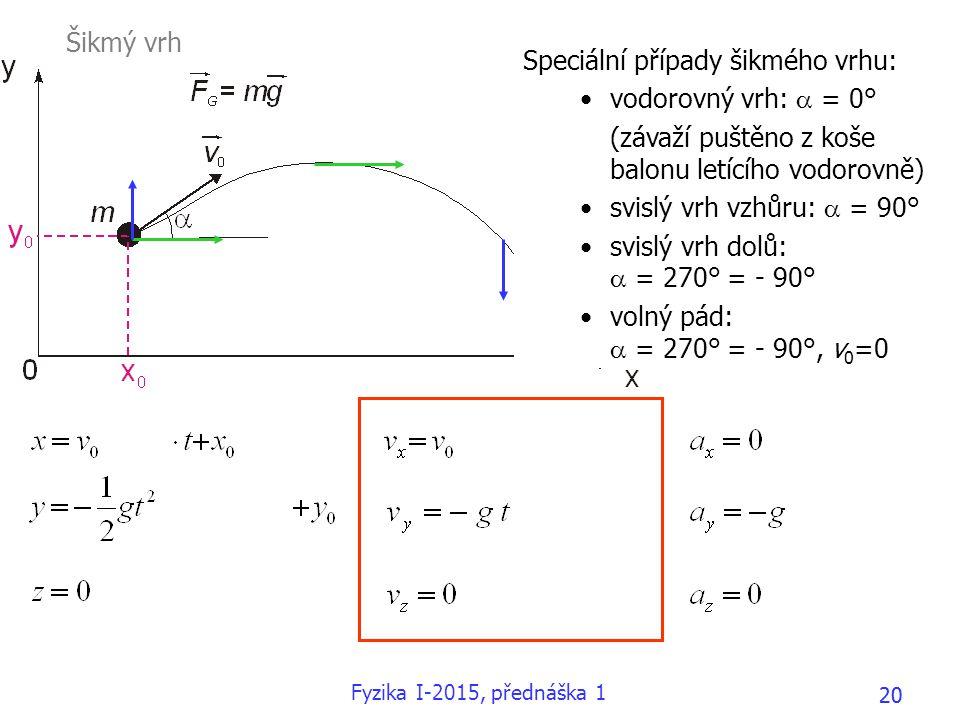 Speciální případy šikmého vrhu: vodorovný vrh: a = 0°
