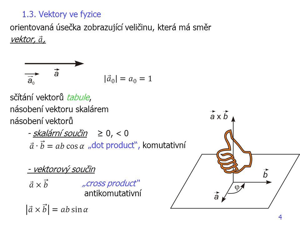 1.3. Vektory ve fyzice orientovaná úsečka zobrazující veličinu, která má směr.