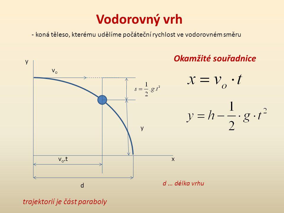 Vodorovný vrh Okamžité souřadnice trajektorií je část paraboly
