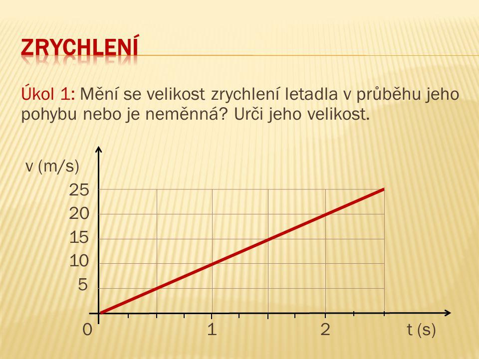 zrychlení Úkol 1: Mění se velikost zrychlení letadla v průběhu jeho pohybu nebo je neměnná Urči jeho velikost.