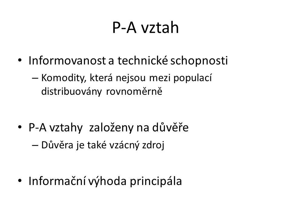 P-A vztah Informovanost a technické schopnosti