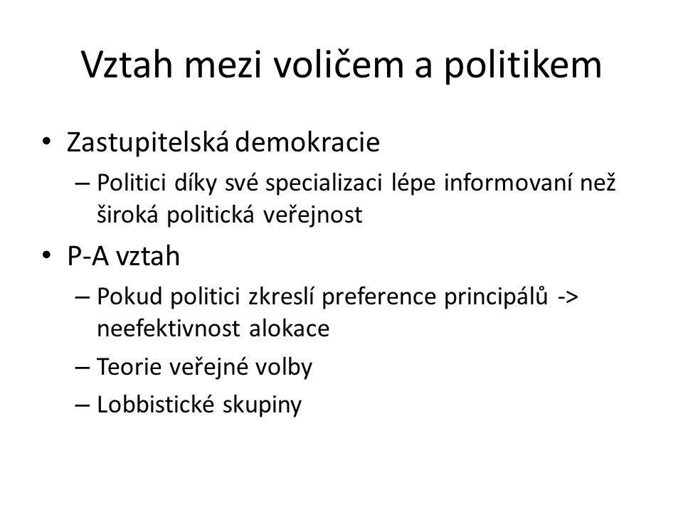 Vztah mezi voličem a politikem